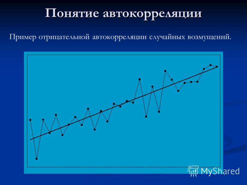 Понятие автокорреляции Пример отрицательной автокорреляции случайных возмущений.