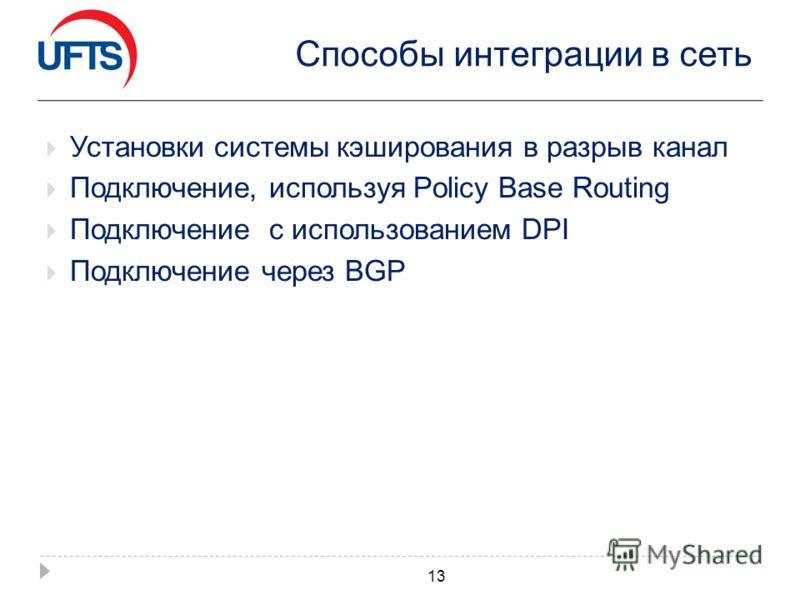 Способы интеграции в сеть Установки системы кэширования в разрыв канал Подключение, используя Policy Base Routing Подключение с использованием DPI Подключение через BGP 13