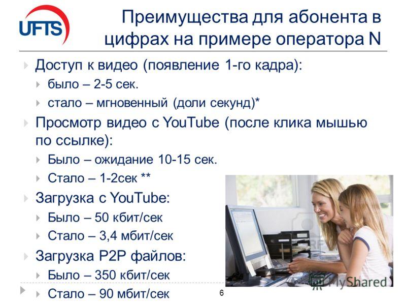 Преимущества для абонента в цифрах на примере оператора N Доступ к видео (появление 1-го кадра): было – 2-5 сек. стало – мгновенный (доли секунд)* Просмотр видео с YouTube (после клика мышью по ссылке): Было – ожидание 10-15 сек. Стало – 1-2сек ** За