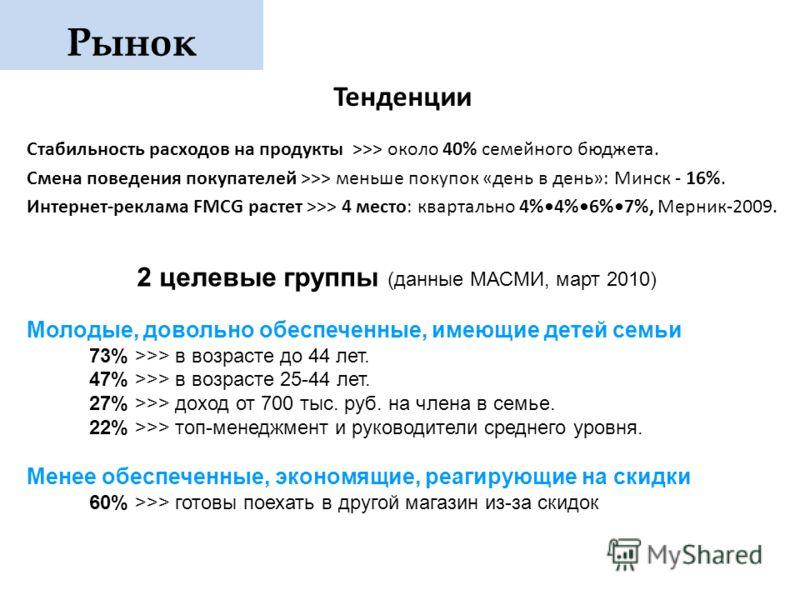 Рынок Тенденции Стабильность расходов на продукты >>> около 40% семейного бюджета. Смена поведения покупателей >>> меньше покупок «день в день»: Минск - 16%. Интернет-реклама FMCG растет >>> 4 место: квартально 4%4%6%7%, Мерник-2009. 2 целевые группы