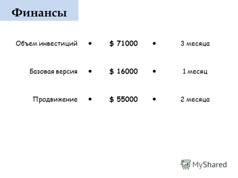 Финансы Объем инвестиций $ 71000 3 месяца Базовая версия $ 16000 1 месяц Продвижение $ 55000 2 месяца