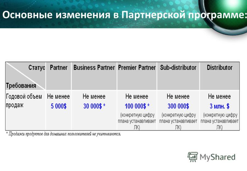 Основные изменения в Партнерской программе: Введено требование по годовому объему продаж для статуса Partner Для статусов Business Partner, Premier Partner и Distributor годовой объем продаж - увеличен