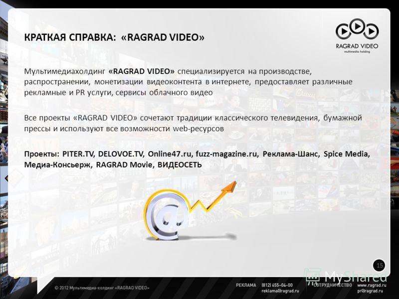 КРАТКАЯ СПРАВКА: «RAGRAD VIDEO» Мультимедиахолдинг «RAGRAD VIDEO» специализируется на производстве, распространении, монетизации видеоконтента в интернете, предоставляет различные рекламные и PR услуги, сервисы облачного видео Все проекты «RAGRAD VID