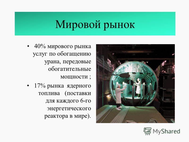 Мировой рынок 40% мирового рынка услуг по обогащению урана, передовые обогатительные мощности ; 17% рынка ядерного топлива (поставки для каждого 6-го энергетического реактора в мире).