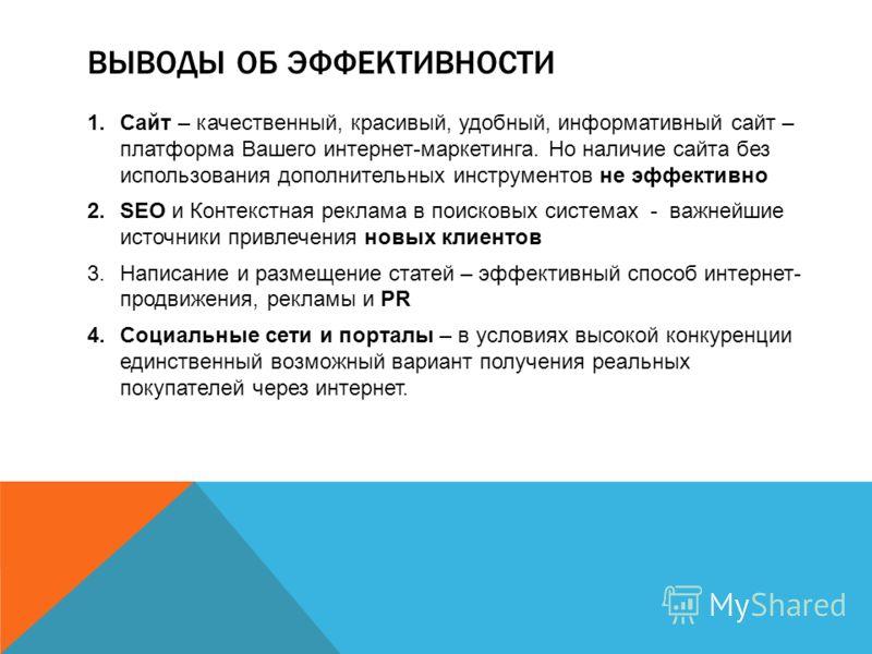 ВЫВОДЫ ОБ ЭФФЕКТИВНОСТИ 1.Сайт – качественный, красивый, удобный, информативный сайт – платформа Вашего интернет-маркетинга. Но наличие сайта без использования дополнительных инструментов не эффективно 2.SEO и Контекстная реклама в поисковых системах