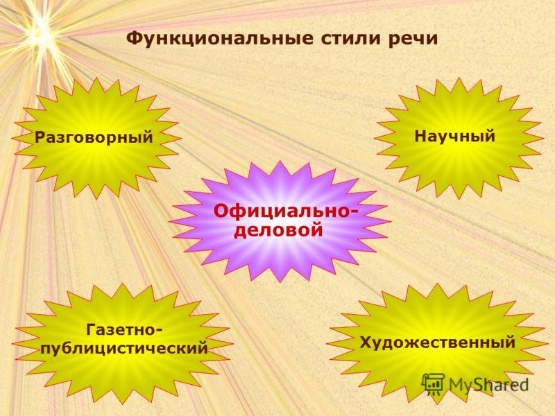 Функциональные стили речи Научный Официально- деловой Разговорный Газетно- публицистический Художественный
