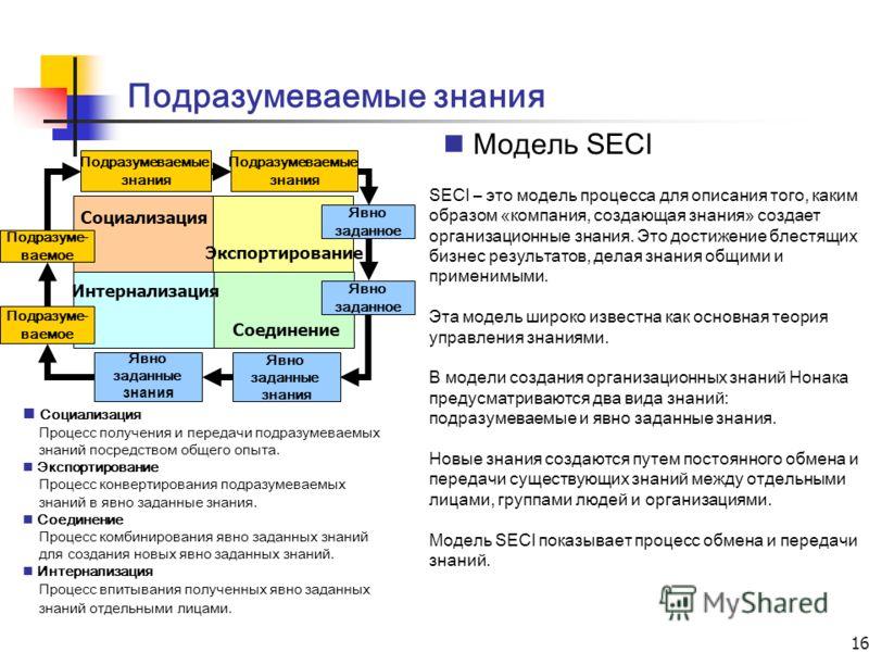 16 Подразумеваемые знания SECI – это модель процесса для описания того, каким образом «компания, создающая знания» создает организационные знания. Это достижение блестящих бизнес результатов, делая знания общими и применимыми. Эта модель широко извес