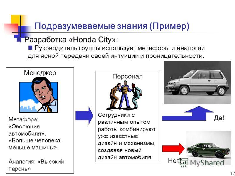 17 Подразумеваемые знания (Пример) Разработка «Honda City»: Руководитель группы использует метафоры и аналогии для ясной передачи своей интуиции и проницательности. Менеджер Метафора: «Эволюция автомобиля», «Больше человека, меньше машины» Аналогия: