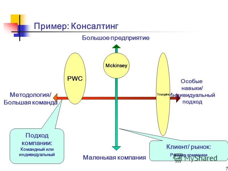 7 Большое предприятие Маленькая компания Методология/ Большая команда Особые навыки/ Индивидуальный подход Пример: Консалтинг Подход компании: Командный или индивидуальный Клиент/ рынок: Размер компании PWC Truspire Mckinsey