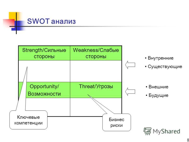 8 SWOT анализ Strength/Сильные стороны Weakness/Слабые стороны Opportunity/ Возможности Threat/ Угрозы Внутренние Существующие Внешние Будущие Ключевые компетенции Бизнес риски