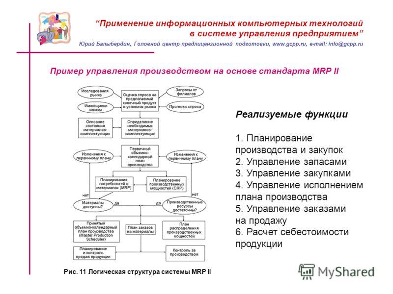 Применение информационных компьютерных технологий в системе управления предприятием Пример управления производством на основе стандарта MRP II Рис. 11 Логическая структура системы MRP II Реализуемые функции 1. Планирование производства и закупок 2. У
