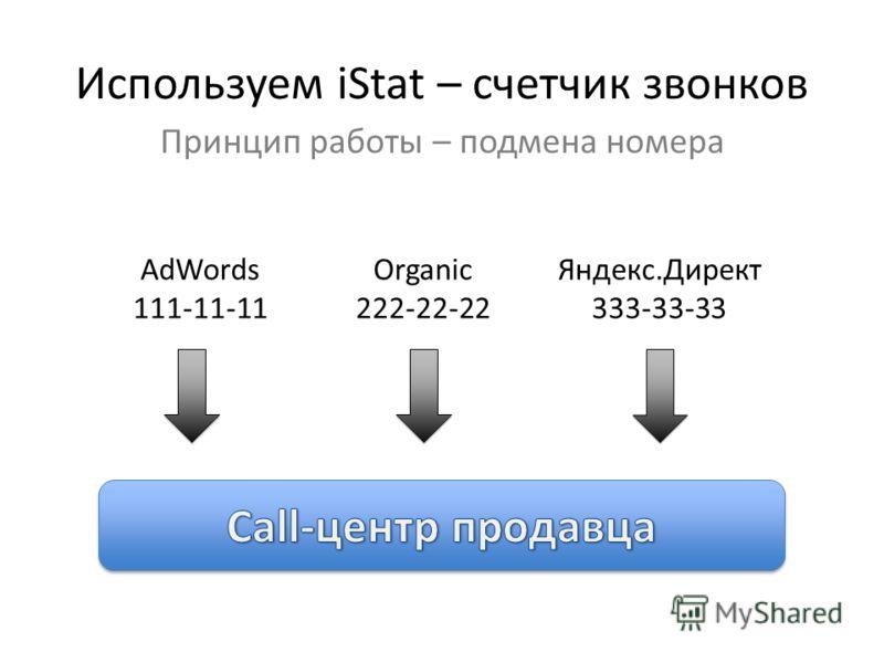 Используем iStat – счетчик звонков Принцип работы – подмена номера AdWords 111-11-11 Organic 222-22-22 Яндекс.Директ 333-33-33
