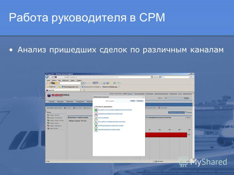 Работа руководителя в СРМ Анализ пришедших сделок по различным каналам