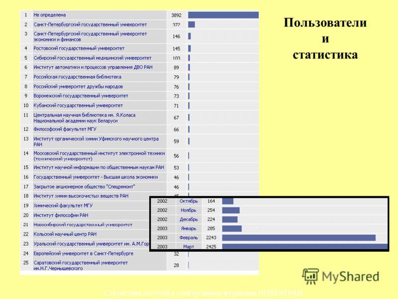 Статистика доступа к электронным журналам ИНИОН РАН Пользователи и статистика