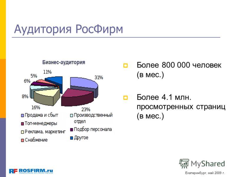 Аудитория РосФирм Более 800 000 человек (в мес.) Более 4.1 млн. просмотренных страниц (в мес.) Екатеринбург, май 2009 г.