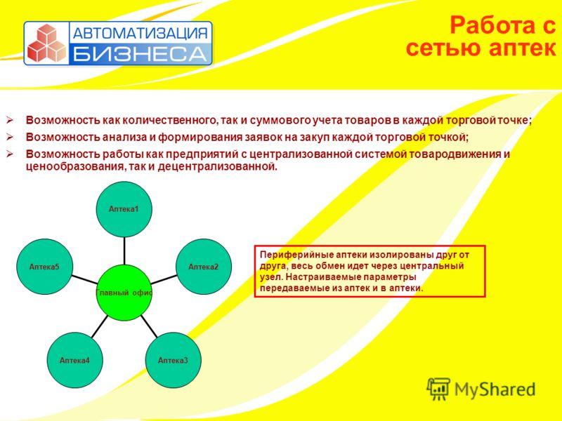 Работа с сетью аптек Возможность как количественного, так и суммового учета товаров в каждой торговой точке; Возможность анализа и формирования заявок на закуп каждой торговой точкой; Возможность работы как предприятий с централизованной системой тов