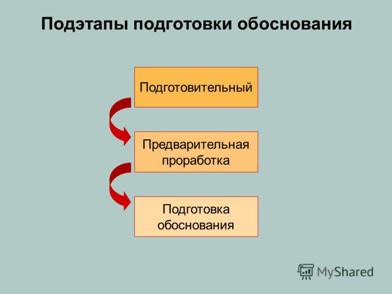 Подэтапы подготовки обоснования Подготовительный Предварительная проработка Подготовка обоснования