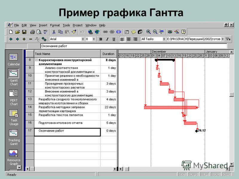 Пример графика Гантта