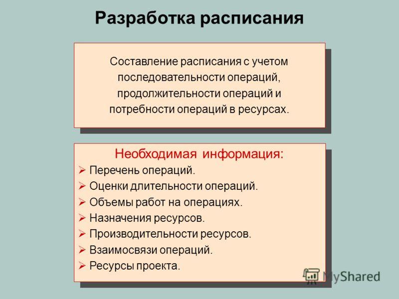Разработка расписания Составление расписания с учетом последовательности операций, продолжительности операций и потребности операций в ресурсах. Перечень операций. Оценки длительности операций. Объемы работ на операциях. Назначения ресурсов. Производ