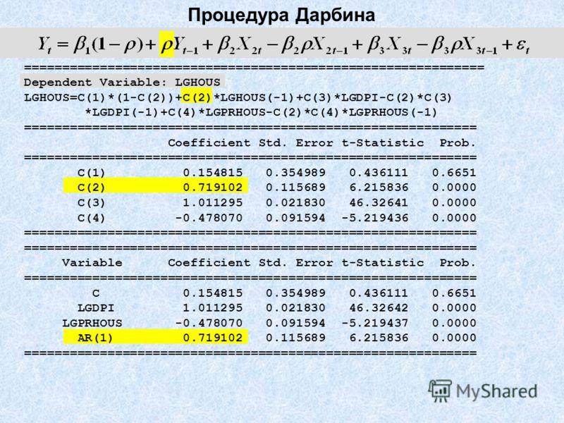 ============================================================= Dependent Variable: LGHOUS LGHOUS=C(1)*(1-C(2))+C(2)*LGHOUS(-1)+C(3)*LGDPI-C(2)*C(3) *LGDPI(-1)+C(4)*LGPRHOUS-C(2)*C(4)*LGPRHOUS(-1) =======================================================