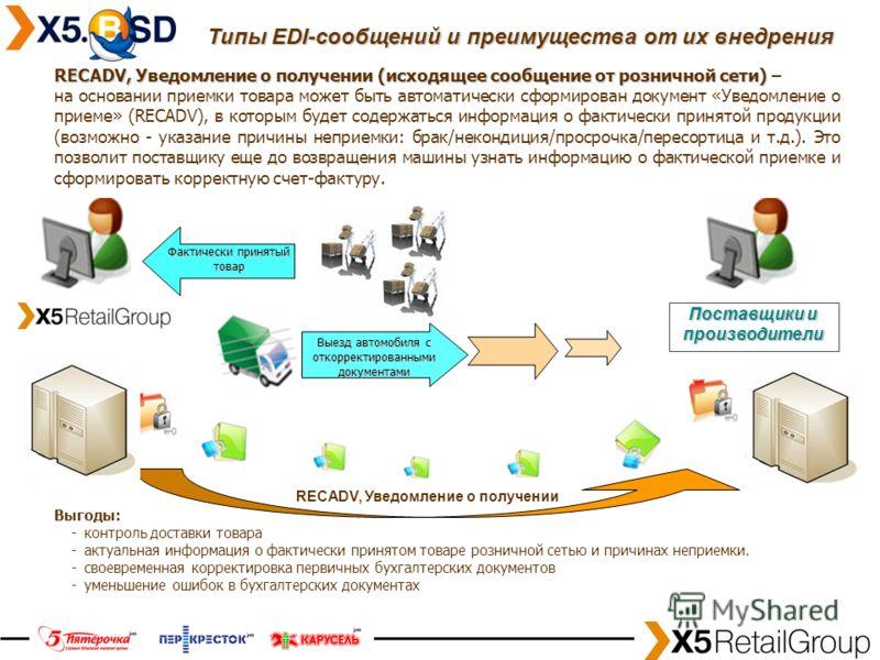 Типы EDI-сообщений и преимущества от их внедрения RECADV, Уведомление о получении (исходящее сообщение от розничной сети) RECADV, Уведомление о получении (исходящее сообщение от розничной сети) – на основании приемки товара может быть автоматически с