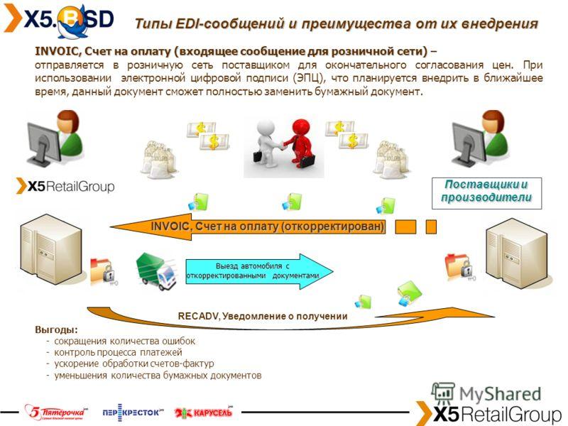 Типы EDI-сообщений и преимущества от их внедрения INVOIC, Счет на оплату (входящее сообщение для розничной сети) INVOIC, Счет на оплату (входящее сообщение для розничной сети) – отправляется в розничную сеть поставщиком для окончательного согласовани
