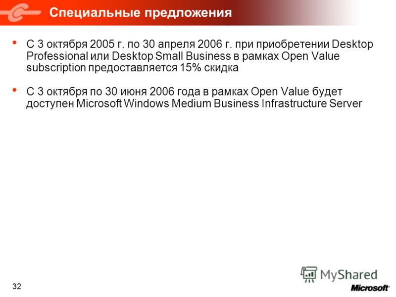 32 Специальные предложения С 3 октября 2005 г. по 30 апреля 2006 г. при приобретении Desktop Professional или Desktop Small Business в рамках Open Value subscription предоставляется 15% скидка С 3 октября по 30 июня 2006 года в рамках Open Value буде