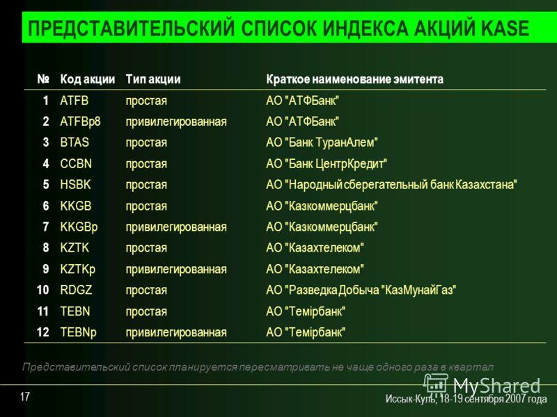 Иссык-Куль, 18-19 сентября 2007 года 17 ПРЕДСТАВИТЕЛЬСКИЙ СПИСОК ИНДЕКСА АКЦИЙ KASE Код акцииТип акцииКраткое наименование эмитента 1 ATFBпростаяАО