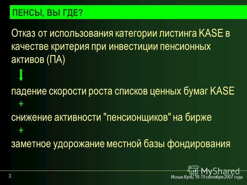 Иссык-Куль, 18-19 сентября 2007 года 3 Отказ от использования категории листинга KASE в качестве критерия при инвестиции пенсионных активов (ПА) падение скорости роста списков ценных бумаг KASE + снижение активности