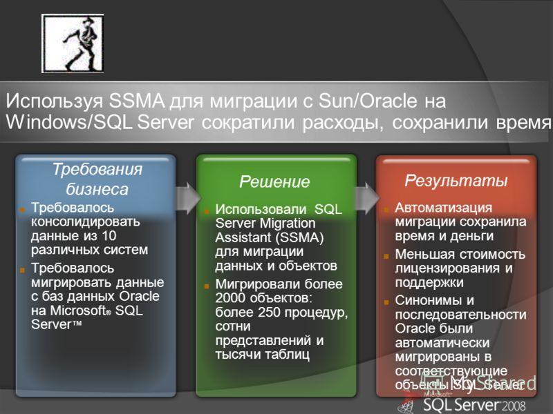 Автоматизация миграции сохранила время и деньги Меньшая стоимость лицензирования и поддержки Синонимы и последовательности Oracle были автоматически мигрированы в соответствующие объекты SQL Server Использовали SQL Server Migration Assistant (SSMA) д