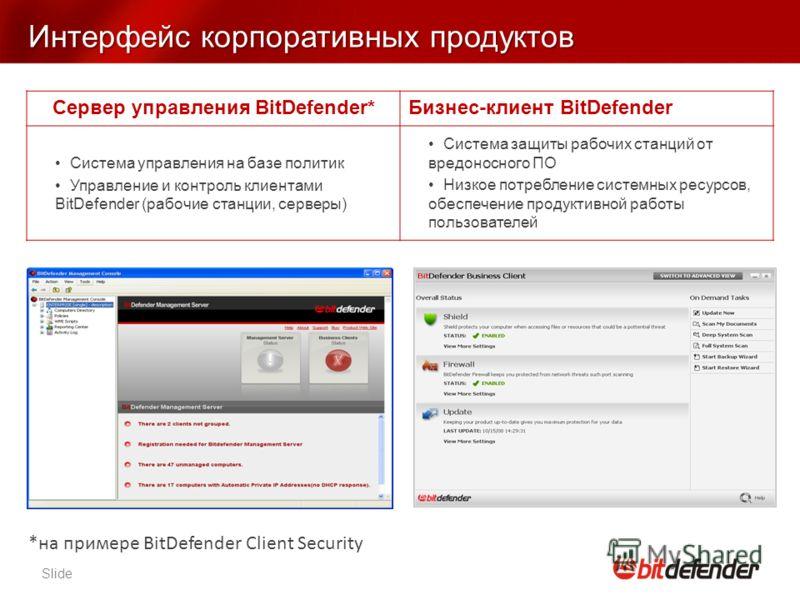 Slide Интерфейс корпоративных продуктов *на примере BitDefender Client Security Сервер управления BitDefender*Бизнес-клиент BitDefender Система управления на базе политик Управление и контроль клиентами BitDefender (рабочие станции, серверы) Система