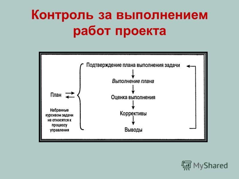 Контроль за выполнением работ проекта