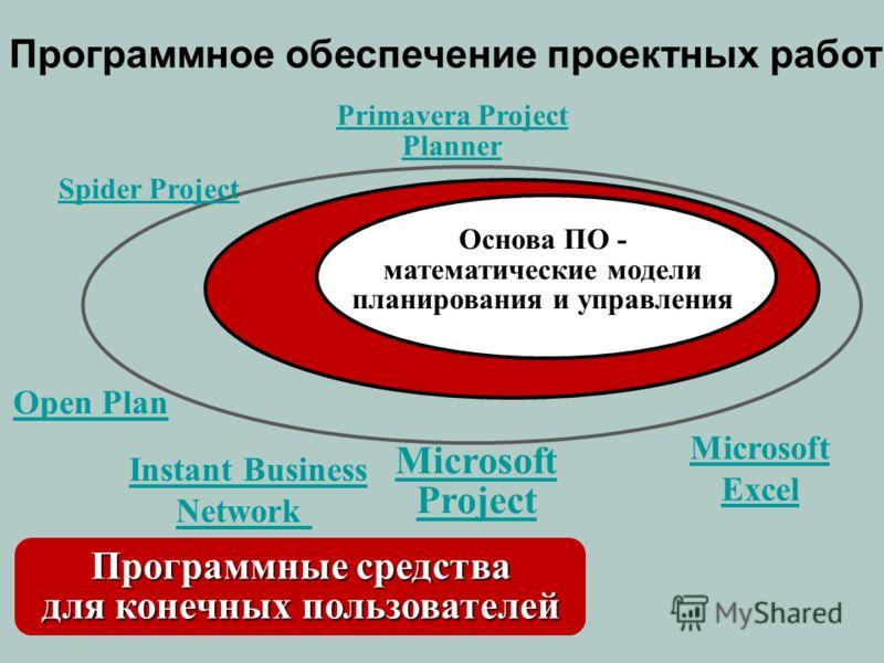Программные средства для конечных пользователей Spider Project Microsoft Project Primavera Project Planner Основа ПО - математические модели планирования и управления Open Plan Программное обеспечение проектных работ Microsoft Excel Instant Business
