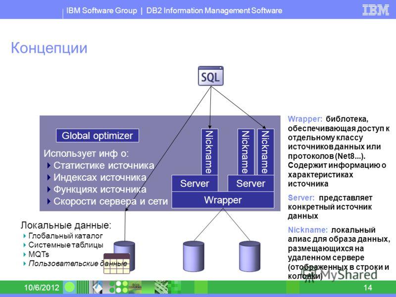 IBM Software Group | DB2 Information Management Software 8/30/201214 Концепции Wrapper Server Nickname Wrapper: библотека, обеспечивающая доступ к отдельному классу источников данных или протоколов (Net8...). Содержит информацию о характеристиках ист