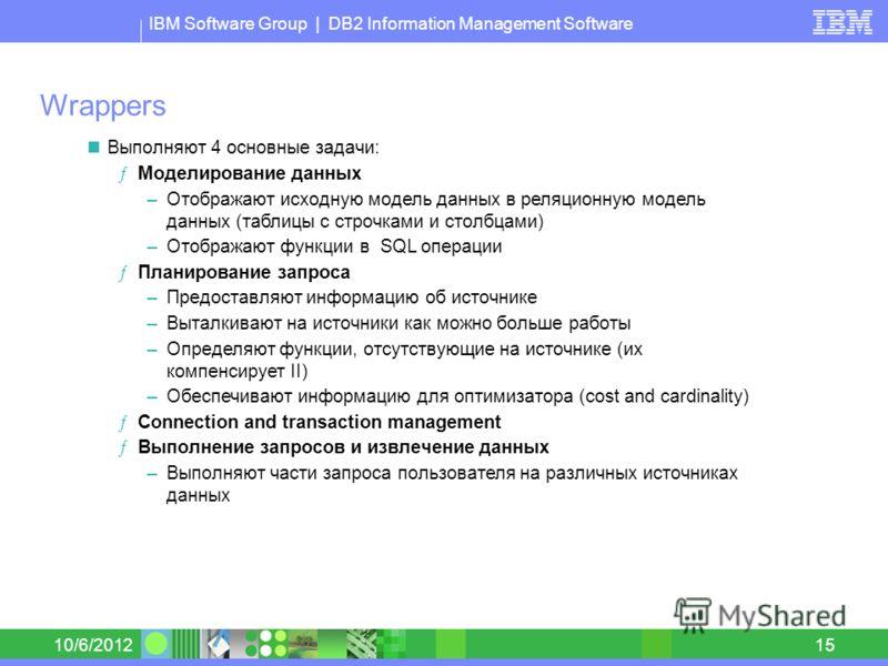 IBM Software Group | DB2 Information Management Software 8/30/201215 Выполняют 4 основные задачи: ƒМоделирование данных –Отображают исходную модель данных в реляционную модель данных (таблицы с строчками и столбцами) –Отображают функции в SQL операци