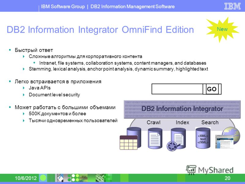 IBM Software Group | DB2 Information Management Software 8/30/201220 DB2 Information Integrator OmniFind Edition Быстрый ответ Сложные алгоритмы для корпоративного контента Intranet, file systems, collaboration systems, content managers, and database
