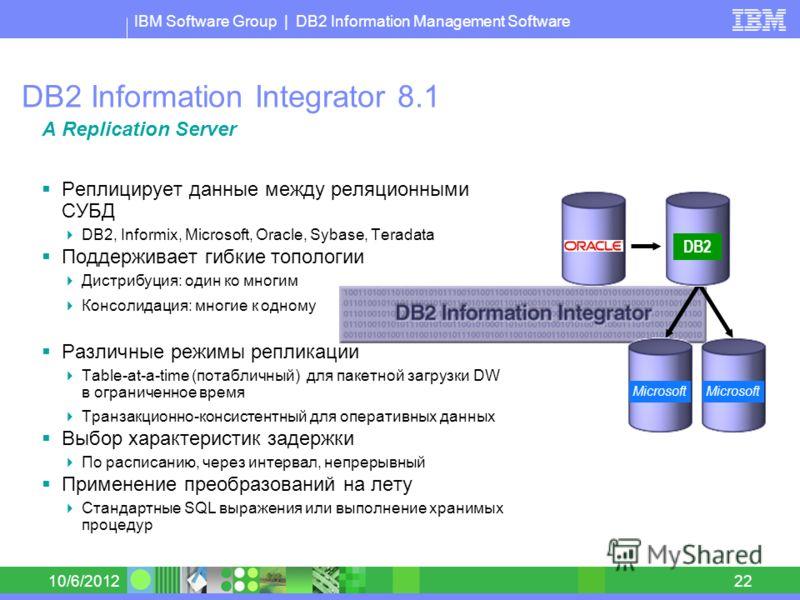 IBM Software Group | DB2 Information Management Software 8/30/201222 DB2 Information Integrator 8.1 A Replication Server Реплицирует данные между реляционными СУБД DB2, Informix, Microsoft, Oracle, Sybase, Teradata Поддерживает гибкие топологии Дистр
