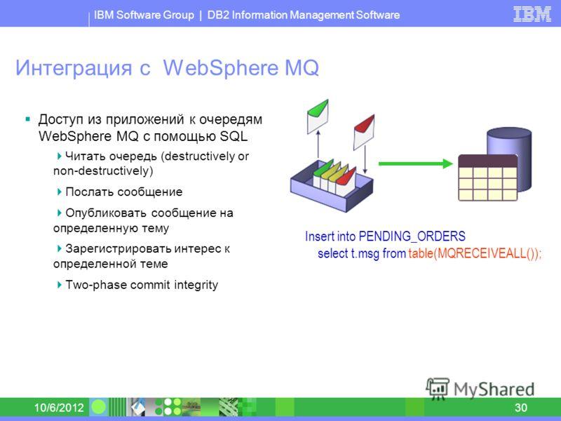 IBM Software Group | DB2 Information Management Software 8/30/201230 Интеграция с WebSphere MQ Доступ из приложений к очередям WebSphere MQ с помощью SQL Читать очередь (destructively or non-destructively) Послать сообщение Опубликовать сообщение на