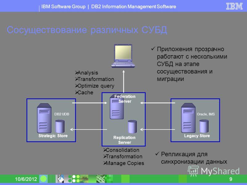 IBM Software Group | DB2 Information Management Software 8/30/20129 Сосуществование различных СУБД Replication Server Приложения прозрачно работают с несколькими СУБД на этапе сосуществования и миграции Consolidation Transformation Manage Copies Lega