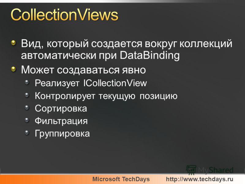 Вид, который создается вокруг коллекций автоматически при DataBinding Может создаваться явно Реализует ICollectionView Контролирует текущую позицию Сортировка Фильтрация Группировка