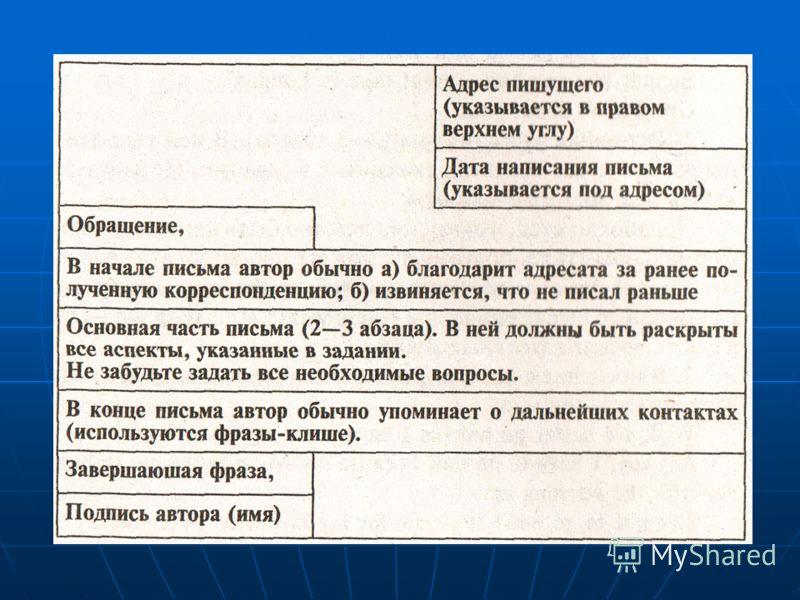 личное письмо на английском языке образец егэ