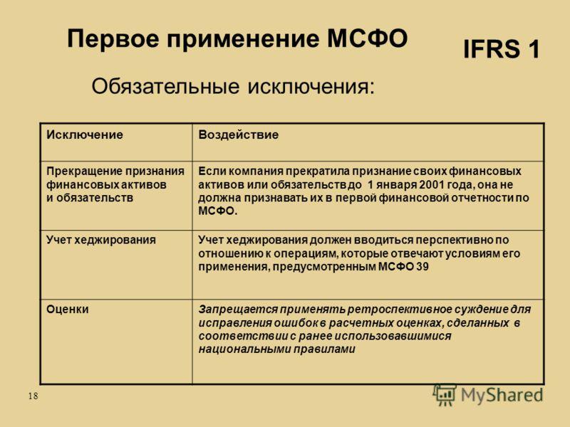 18 Первое применение МСФО IFRS 1 ИсключениеВоздействие Прекращение признания финансовых активов и обязательств Если компания прекратила признание своих финансовых активов или обязательств до 1 января 2001 года, она не должна признавать их в первой фи