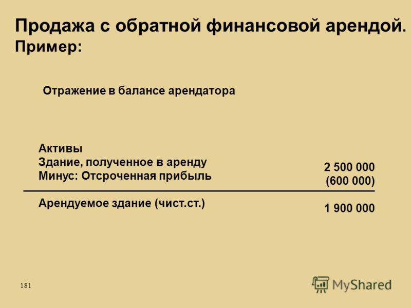 181 Отражение в балансе арендатора Активы Здание, полученное в аренду Минус: Отсроченная прибыль Арендуемое здание (чист.ст.) 2 500 000 (600 000) 1 900 000 Продажа с обратной финансовой арендой. Пример: