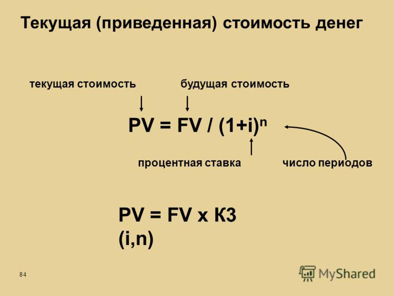 84 PV = FV / (1+i) n текущая стоимостьбудущая стоимость процентная ставкачисло периодов Текущая (приведенная) стоимость денег PV = FV x К3 (i,n)