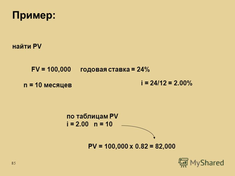 85 Пример: FV = 100,000 n = 10 месяцев i = 24/12 = 2.00% найти PV PV = 100,000 x 0.82 = 82,000 по таблицам PV i = 2.00 n = 10 годовая ставка = 24%