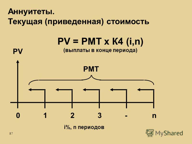87 Аннуитеты. Текущая (приведенная) стоимость 0123-n PV PMT i%, n периодов PV = PMT x К4 (i,n) (выплаты в конце периода)