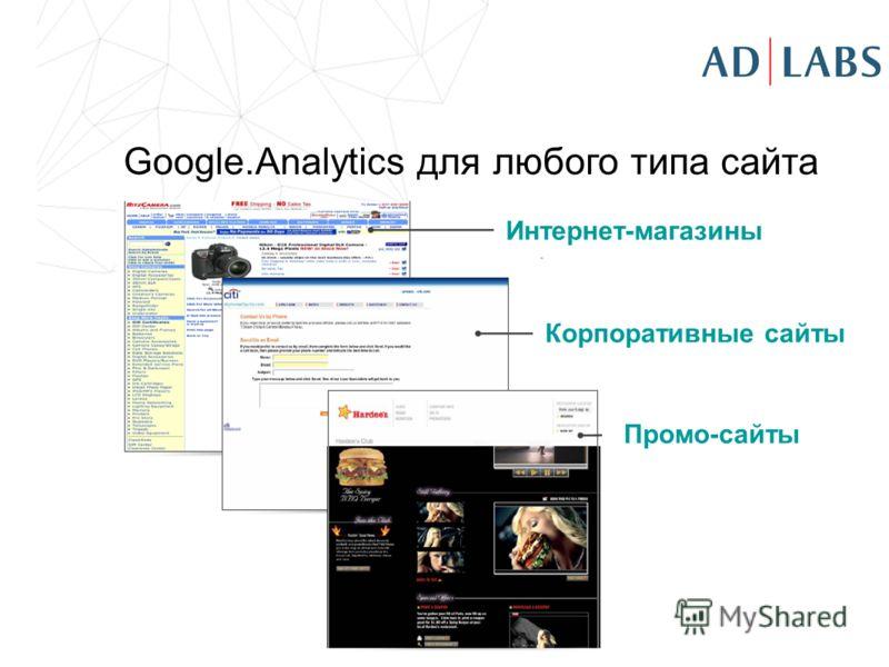 Google.Analytics для любого типа сайта Интернет-магазины Корпоративные сайты Промо-сайты