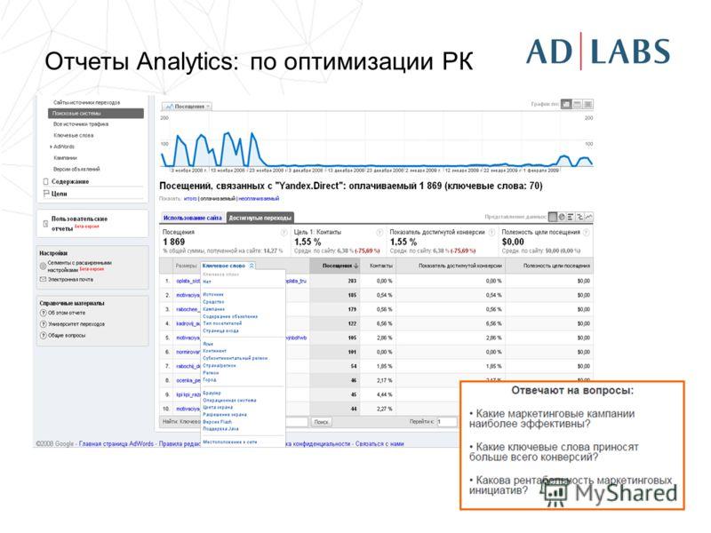 Отчеты Analytics: по оптимизации РК
