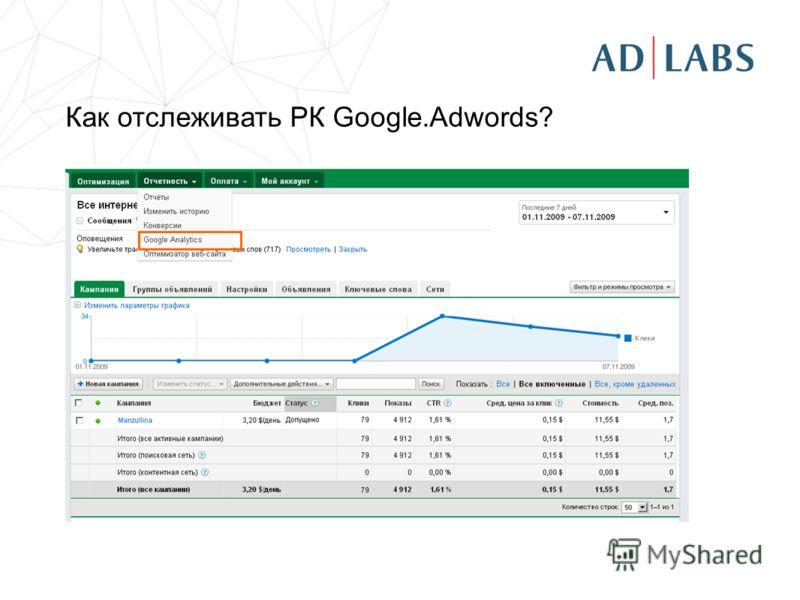 Как отслеживать РК Google.Adwords?