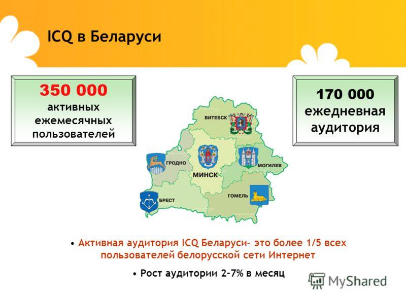 ICQ в Беларуси 350 000 активных ежемесячных пользователей 170 000 ежедневная аудитория Активная аудитория ICQ Беларуси– это более 1/5 всех пользователей белорусской сети Интернет Рост аудитории 2-7% в месяц